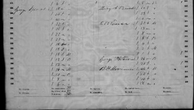 Clipping of the 1860 Slave Schedule showing the ages and sex of people enslaved by George Spears